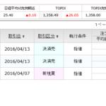 【投資利益】損失96万円を取り戻し、プラス20万円にこだわった理由。