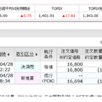 【日銀政策決定会合】完全に出遅れて、利益はちょっぴり。