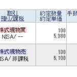 NISAを全く活用出来てない問題。ソフトバンク手放す。